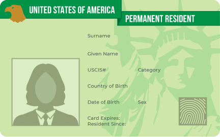 5 Effective Ways to Change an E2 Visa into a Green Card